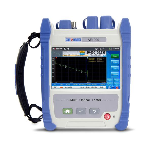 FTTx Multi-Function Meter