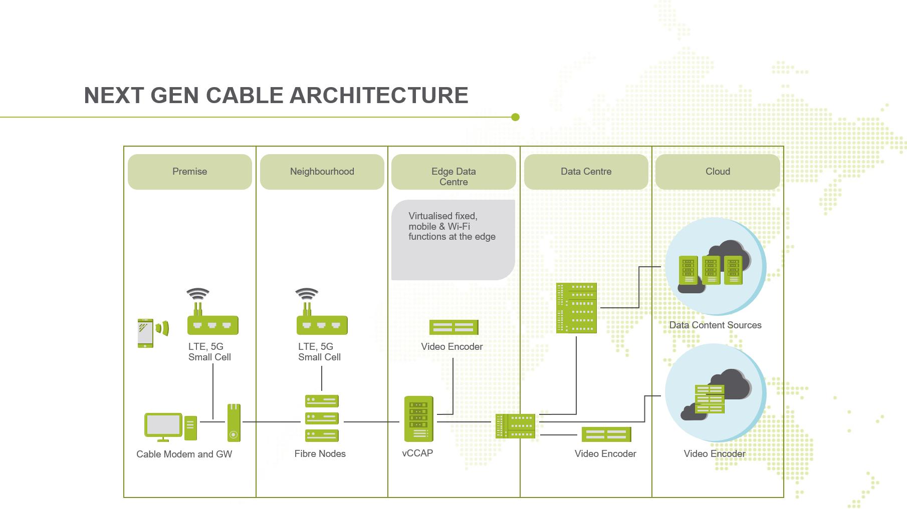 C-COR Infographic DAA